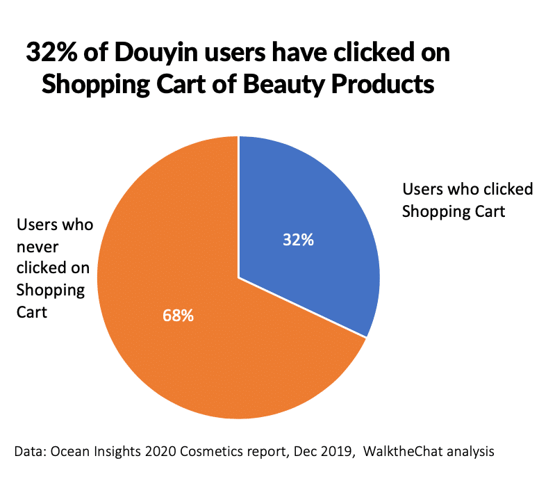 Douyin-Beauty-Industry-Report-7